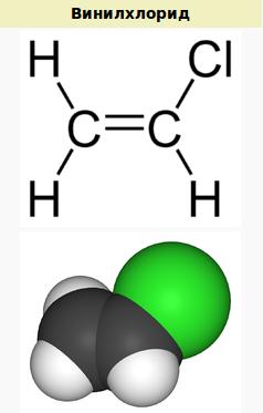 Опасен ли винилхлорид